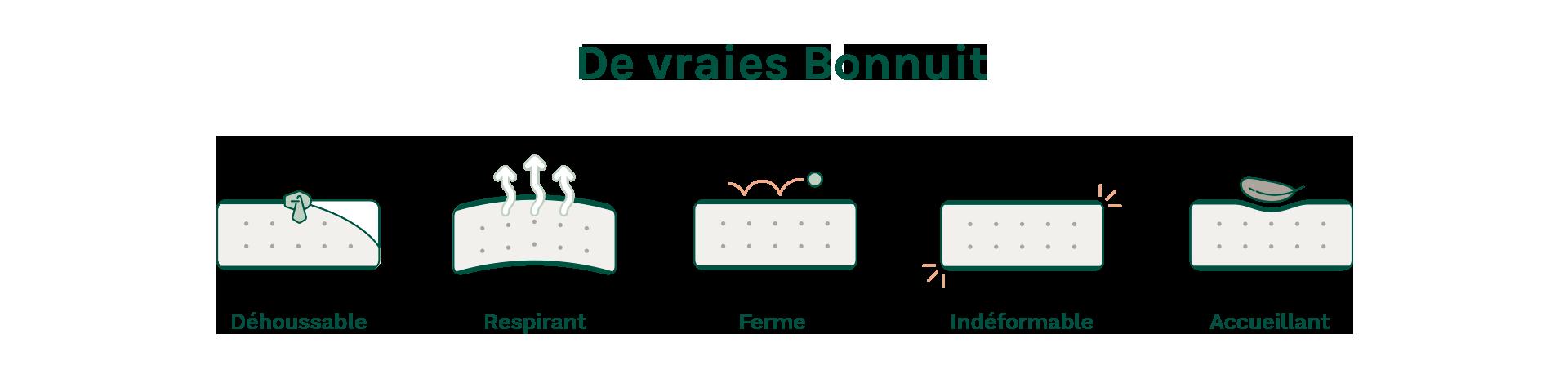 BonnuitdMatelas-copie-4