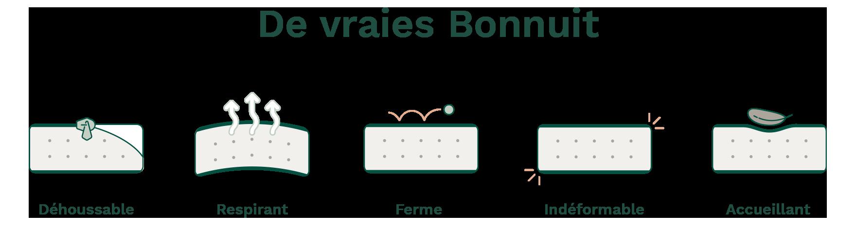 BonnuitmMatelas-copie-4